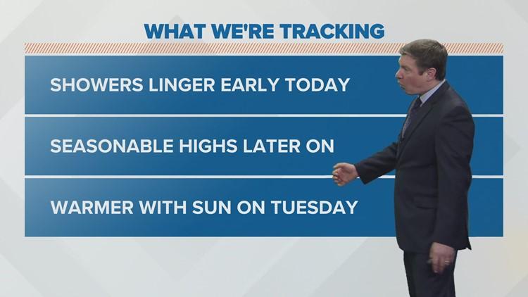 Monday morning forecast | April 12, 2021