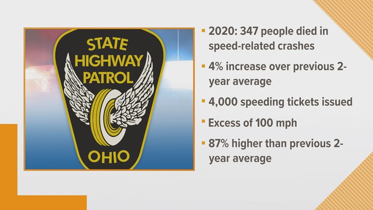 Study shows small speed increases have deadly consequences on the road