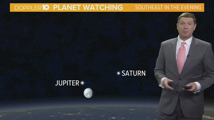Skywatch: Look for planets and meteors this week