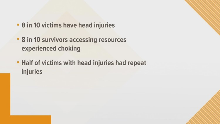 Domestic violence and brain injuries
