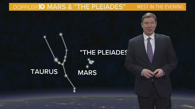 Skywatch: Look for Mars and the 'Seven Sisters'