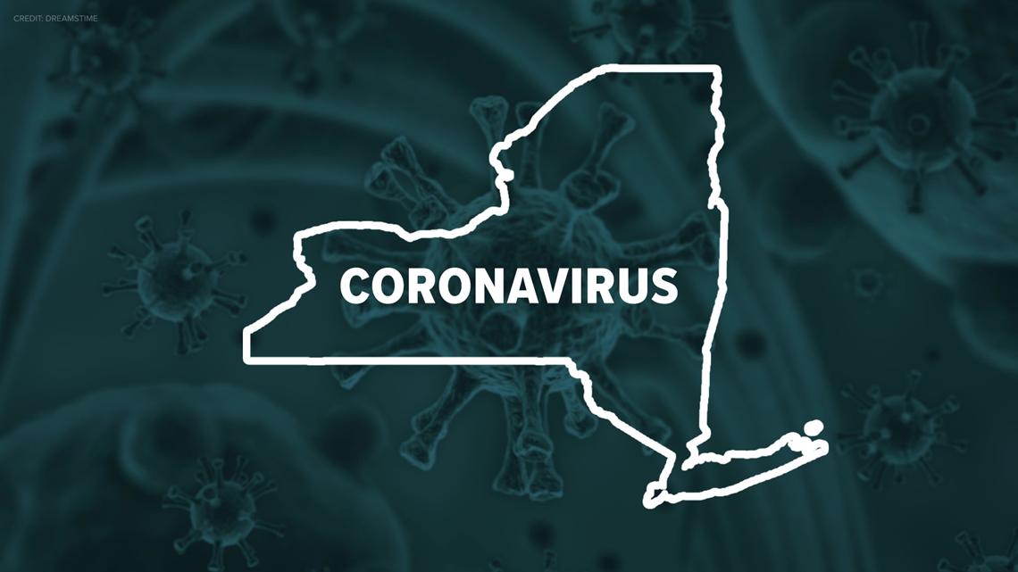 Is the WNY region really a COVID-19 hotspot?