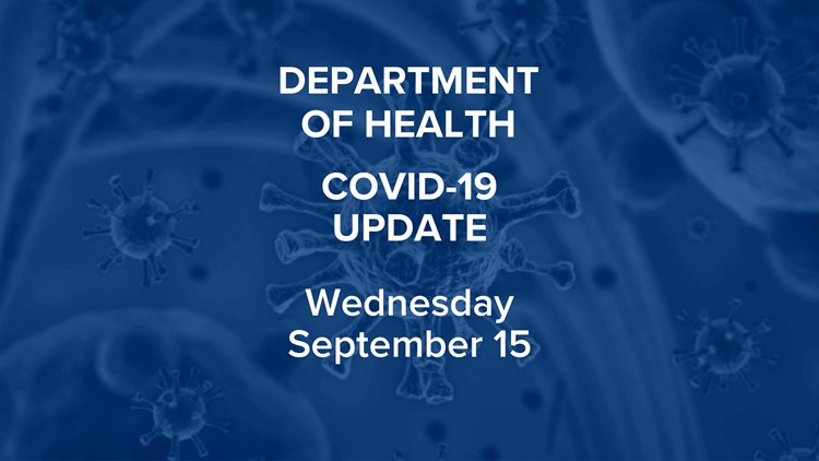 COVID-19 update: More than 4,800 new positive cases statewide