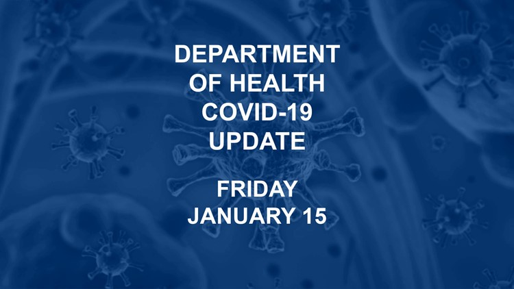 COVID-19 update: 6,047 new positive cases
