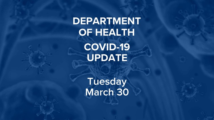 COVID-19 update: 5,032 additional positive cases