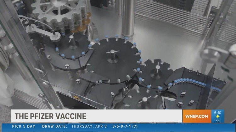 Behind the scenes of COVID-19 vaccines: A look at what happens before you get your shot