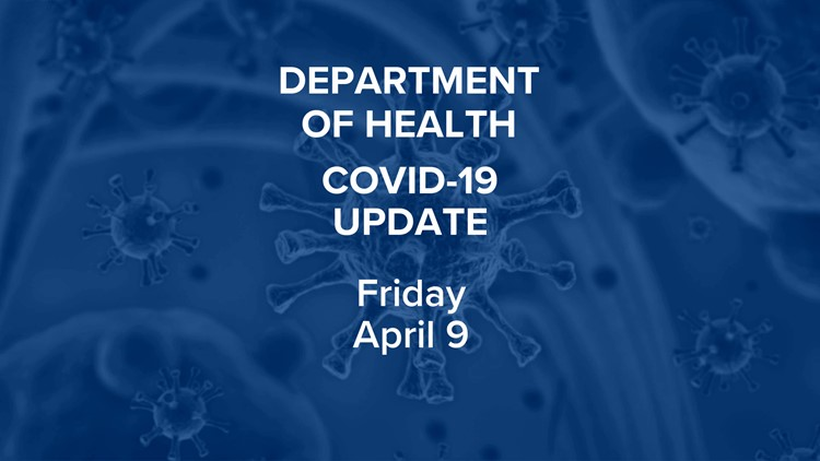 COVID-19 update: more than 5,000 additional positive cases