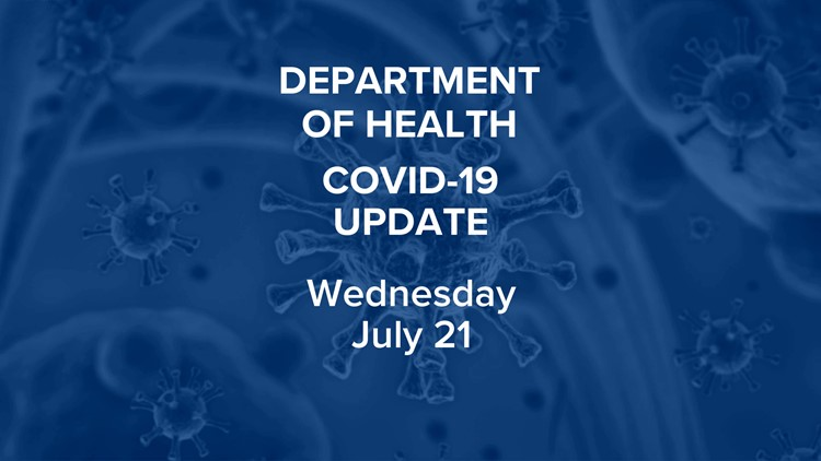 COVID-19 update: 525 new positive cases statewide