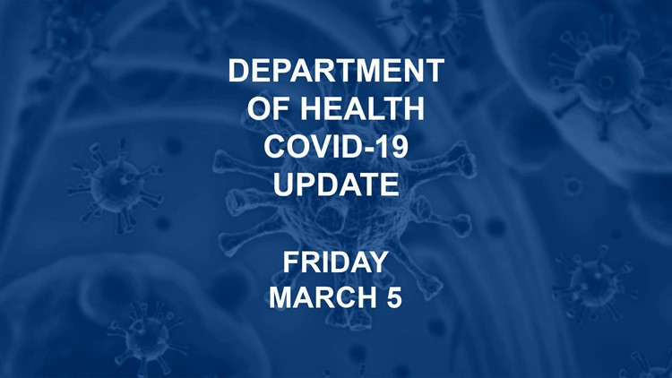 COVID-19 update: 2,757 additional positive cases
