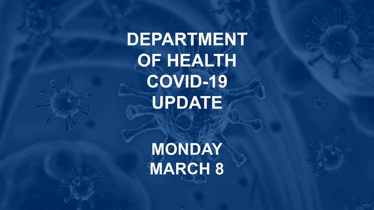 COVID-19 update: Statewide cases top 950,000