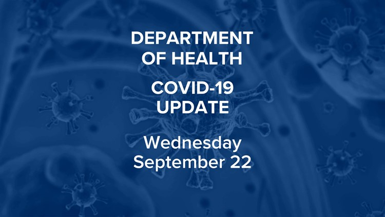 COVID-19 update: Nearly than 4,400 new positive cases statewide
