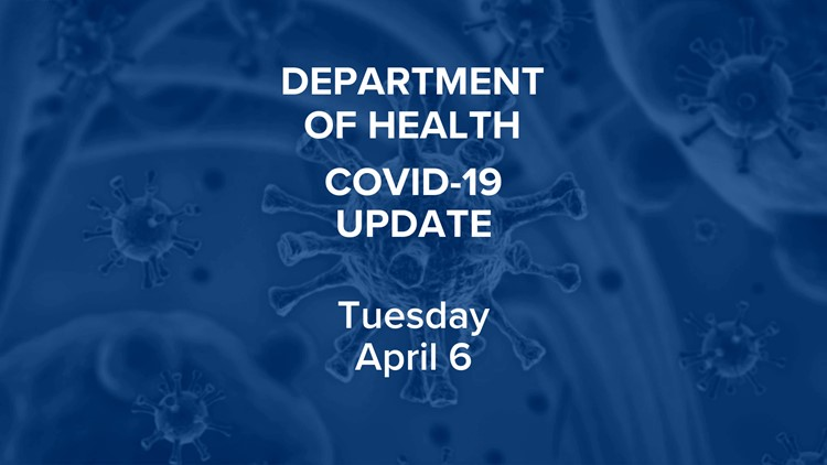 COVID-19 update: 4,255 additional positive cases