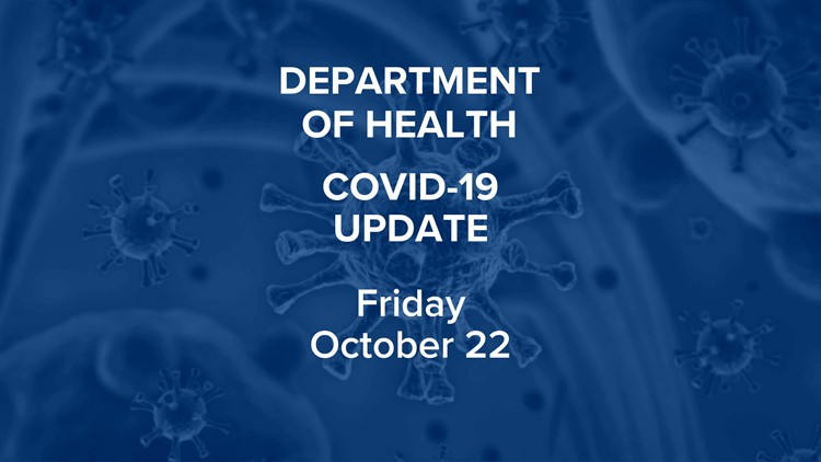COVID-19 update: Nearly 4,500 new positive cases statewide