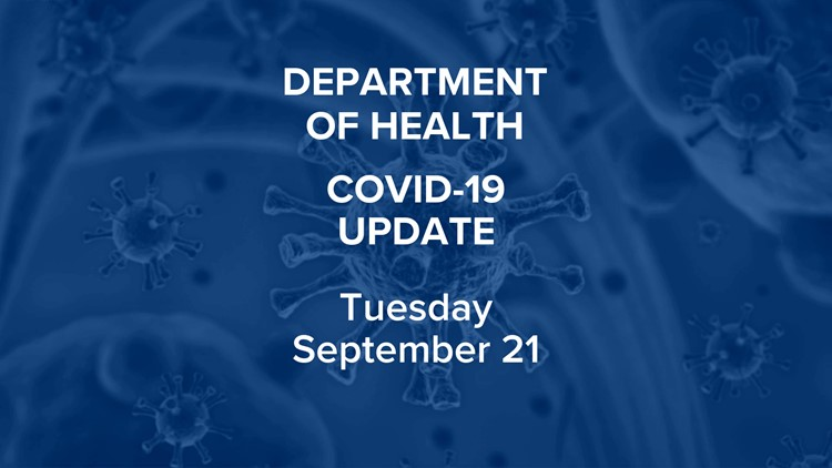COVID-19 update: More than 4,900 new positive cases statewide