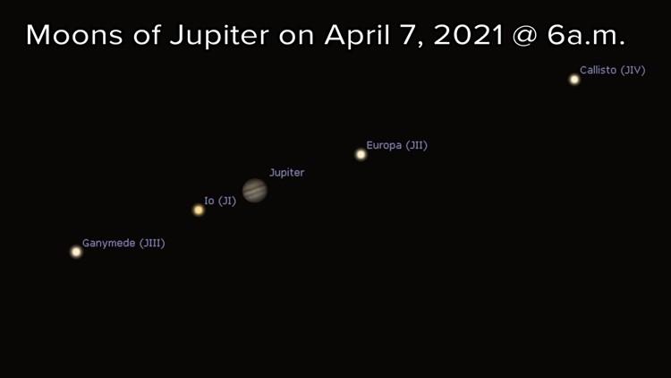 Skywatch 16: Jupiter in the morning sky
