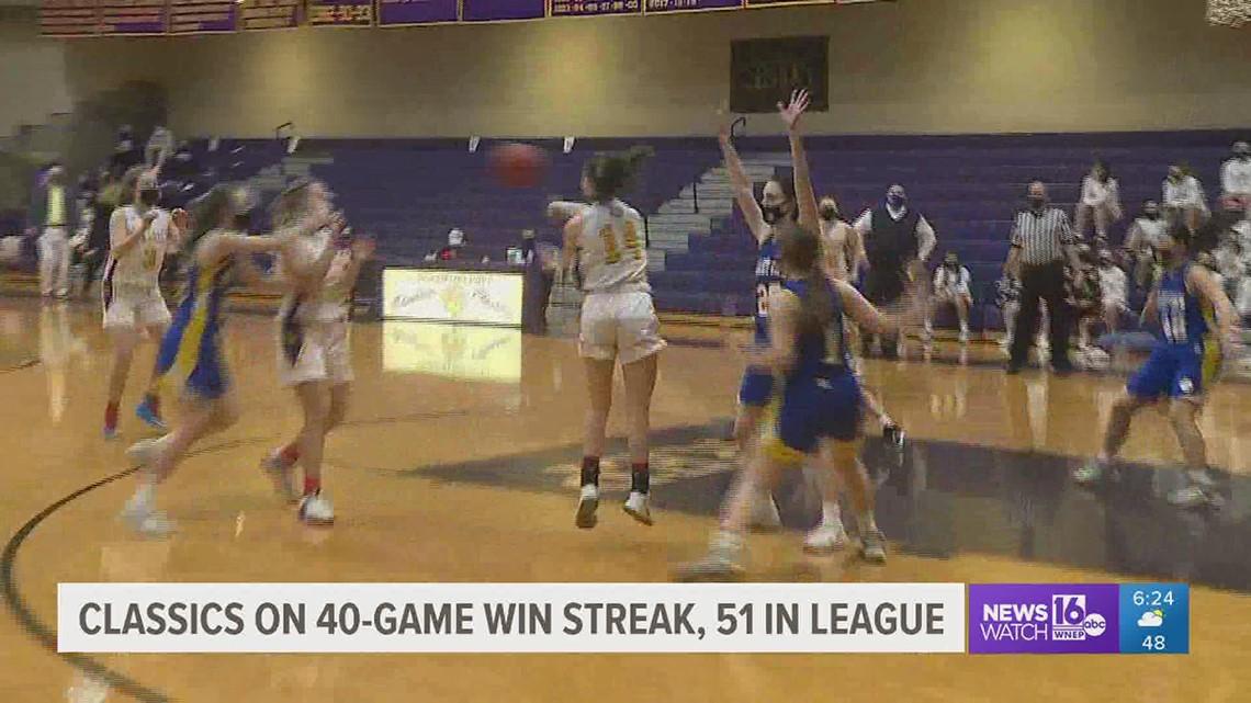 Classics Win Streak Reaches 40 Games, Over 50 in Conference