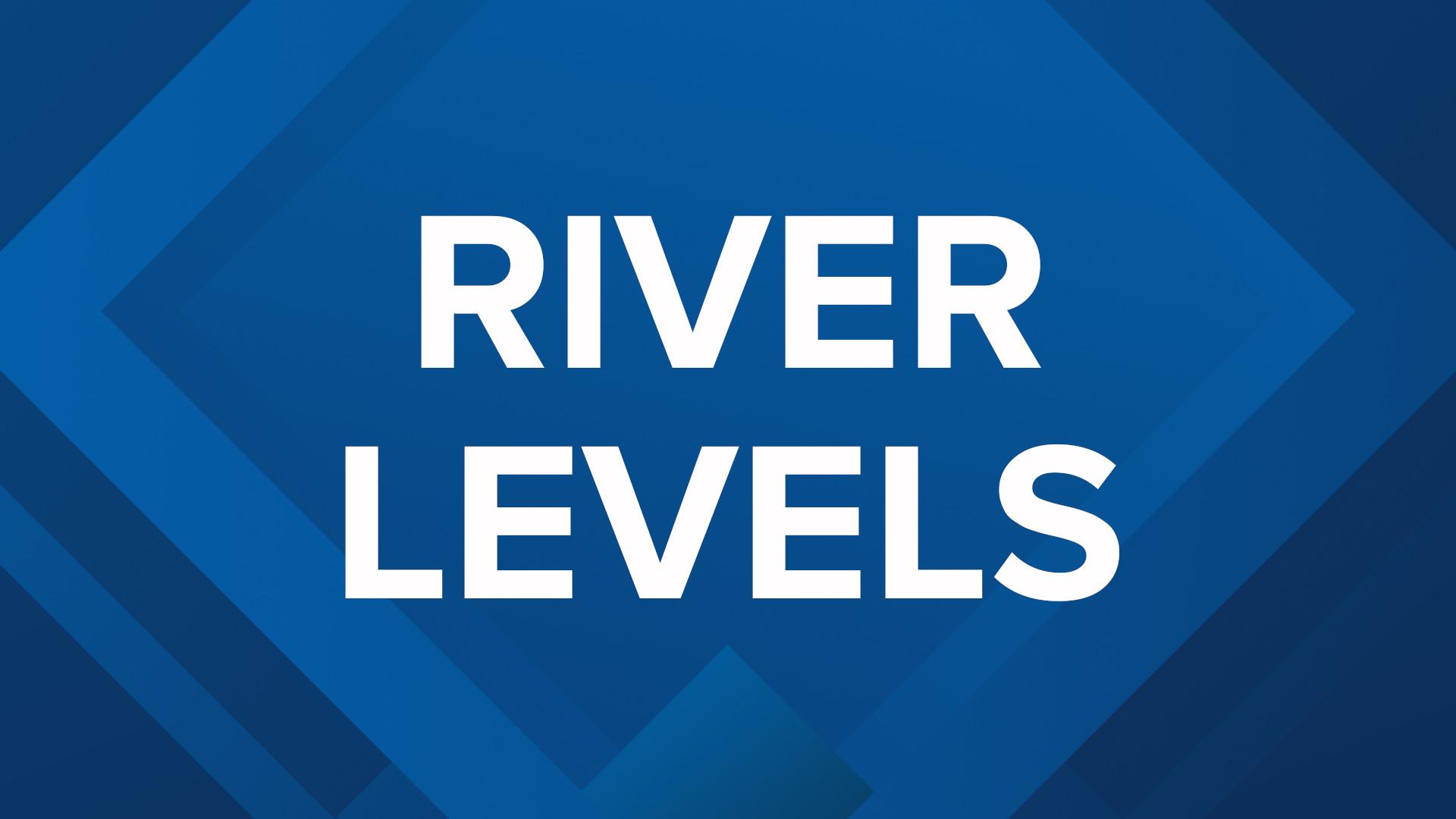 River Levels