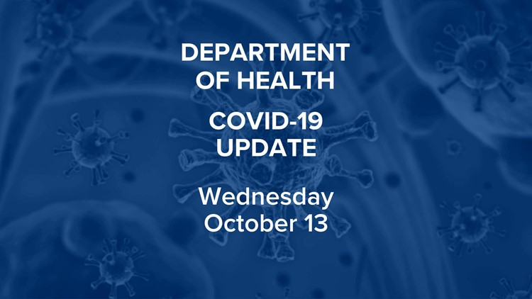 COVID-19 update: More than 5,000 new positive cases statewide