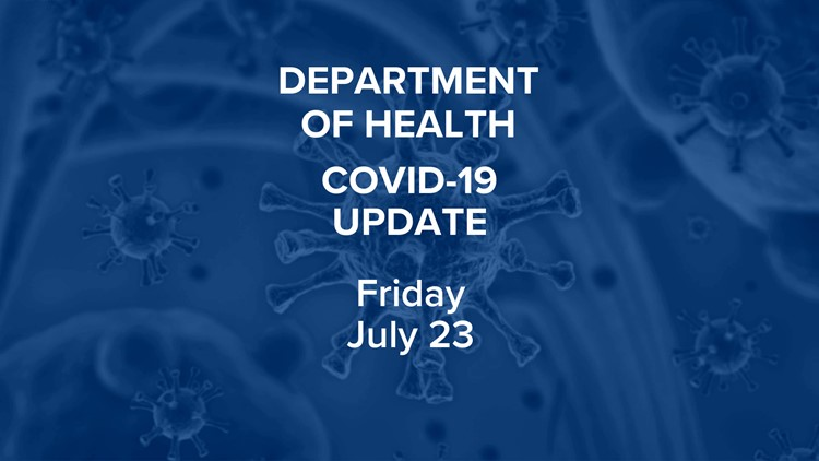 COVID-19 update: More than 550 new positive cases statewide