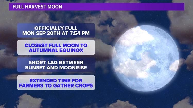 Skywatch 16: Harvest moon