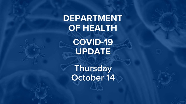 COVID-19 update: More than 5,200 new positive cases statewide