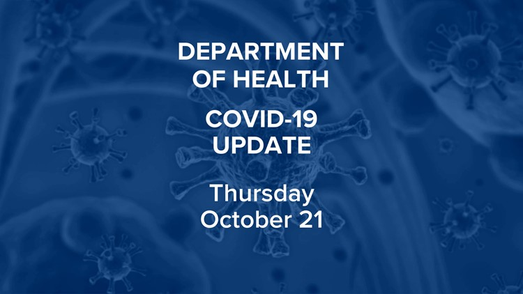 COVID-19 update: Nearly 5,000 new positive cases statewide