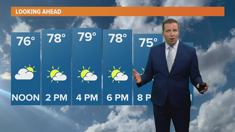 LOCAL 5 FORECAST: Cooler than average weather expected to start the week