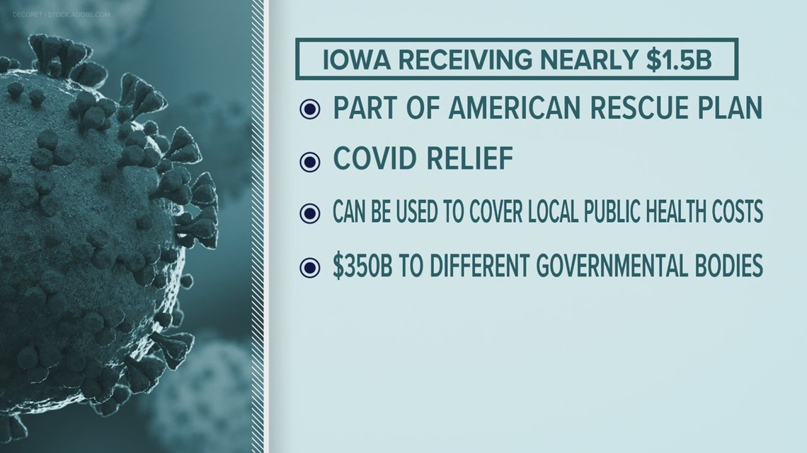 Iowa to get $1.48B in federal coronavirus assistance money