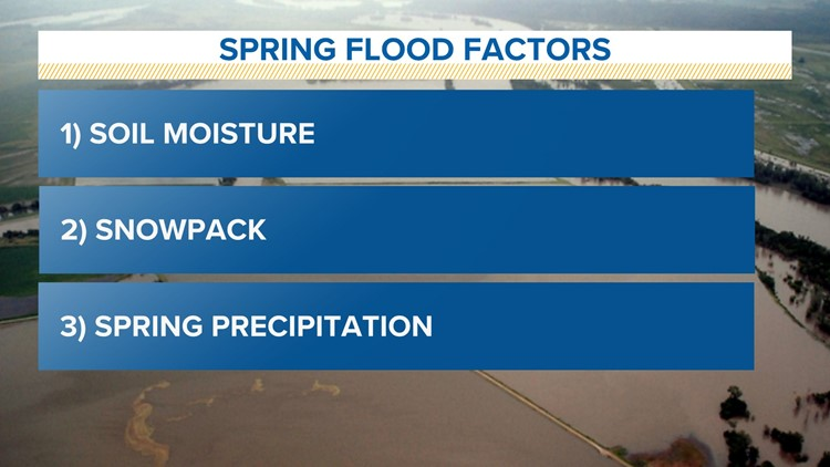 WEATHER LAB | What causes spring flooding in Iowa?