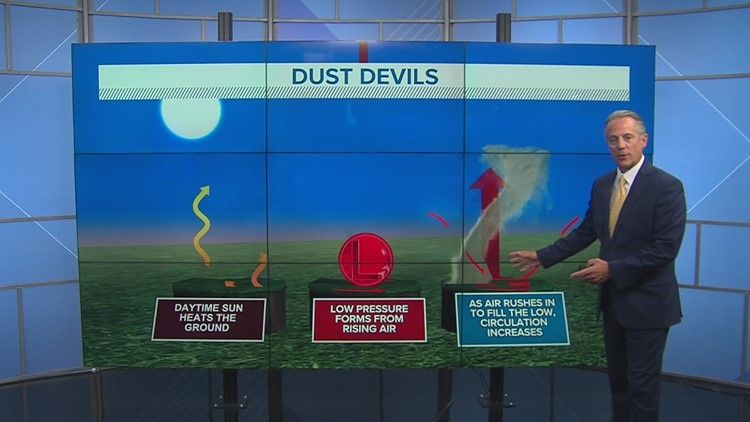 WEATHER LAB  |  How does a dust devil form?