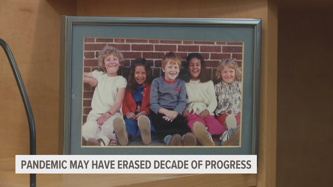 Going backward: Study says decade of child care progress could be erased due to COVID-19