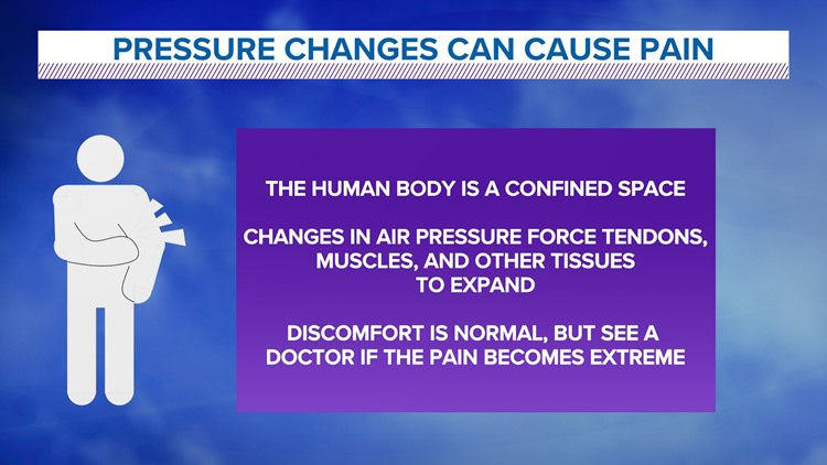 WEATHER LAB | How pressure changes affect joint aches and pains