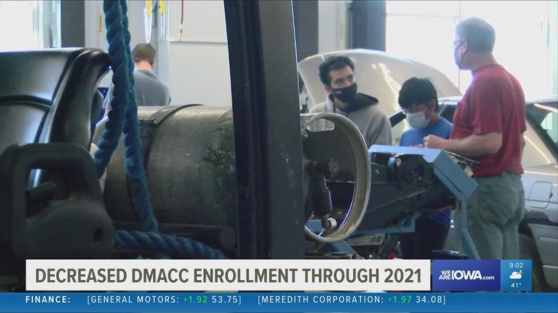 Decreased student enrollment at DMACC expected through 2021