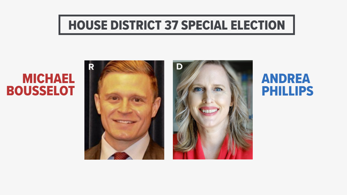 Previewing the Iowa House District 37 election on Sept. 14