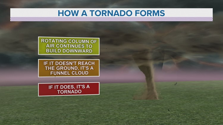 WEATHER LAB | How tornadoes form