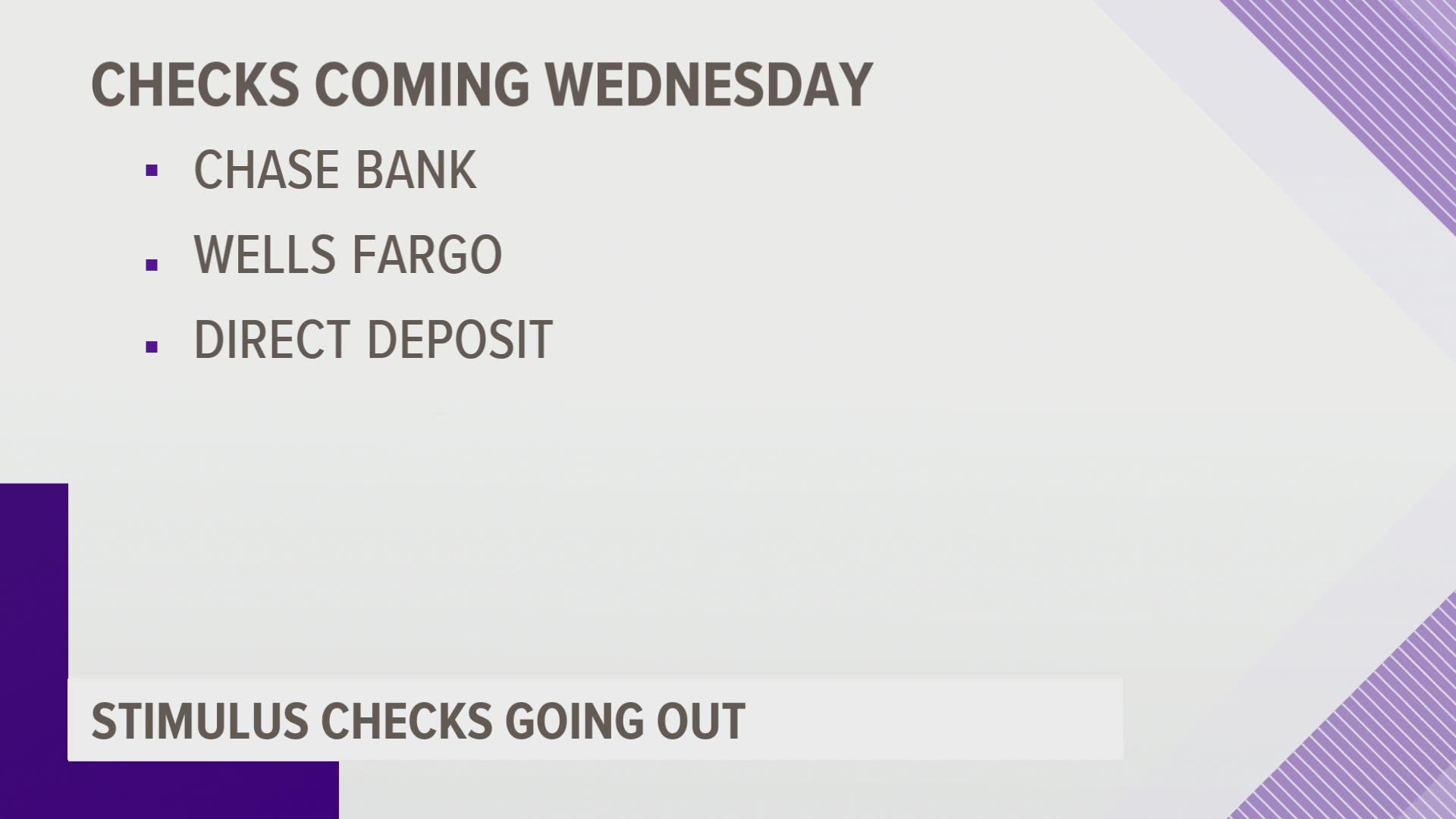 Third stimulus check update: How to track $1,400 payment status - weareiowa.com