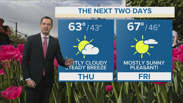 Morning Weather Update: May 6, 2021