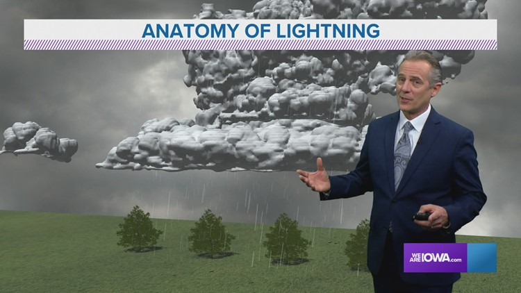 Local 5 Weather Lab: The anatomy of lightning