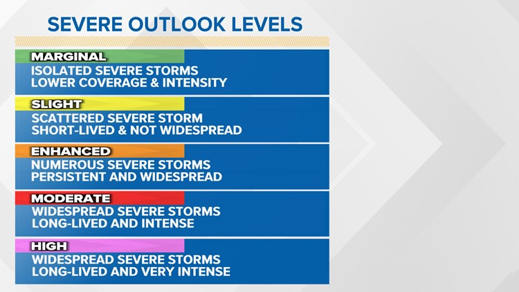WEATHER LAB | Understanding severe weather outlooks