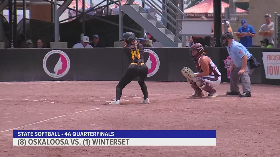 State Softball Quarterfinals: Winterset tops Oskaloosa, Boone beats Carlisle in Class 4A