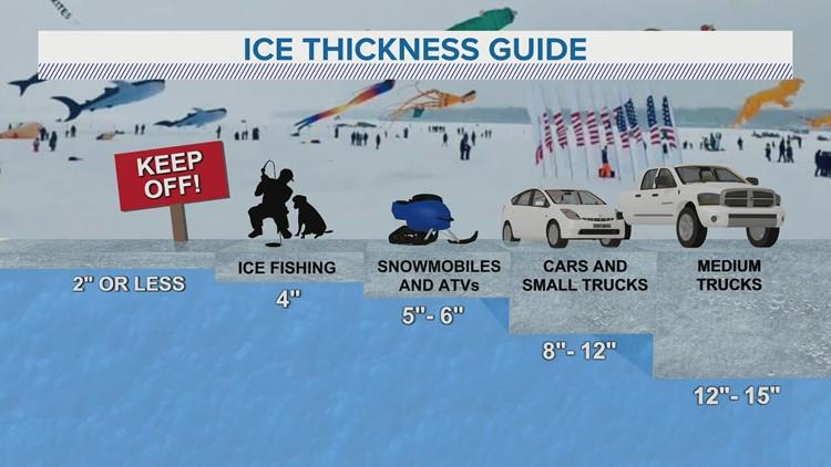 WEATHER LAB | Understanding ice thickness