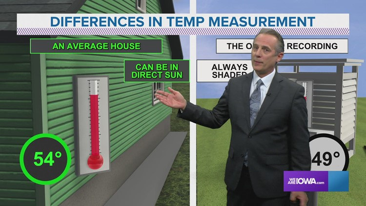 Thermometer and Temperature Variations