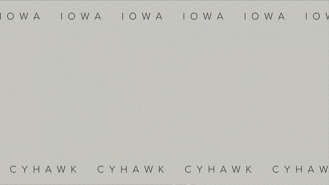 CyHawk Gameday: Cyclones hit the home stretch and Hawkeyes at the mid-way point