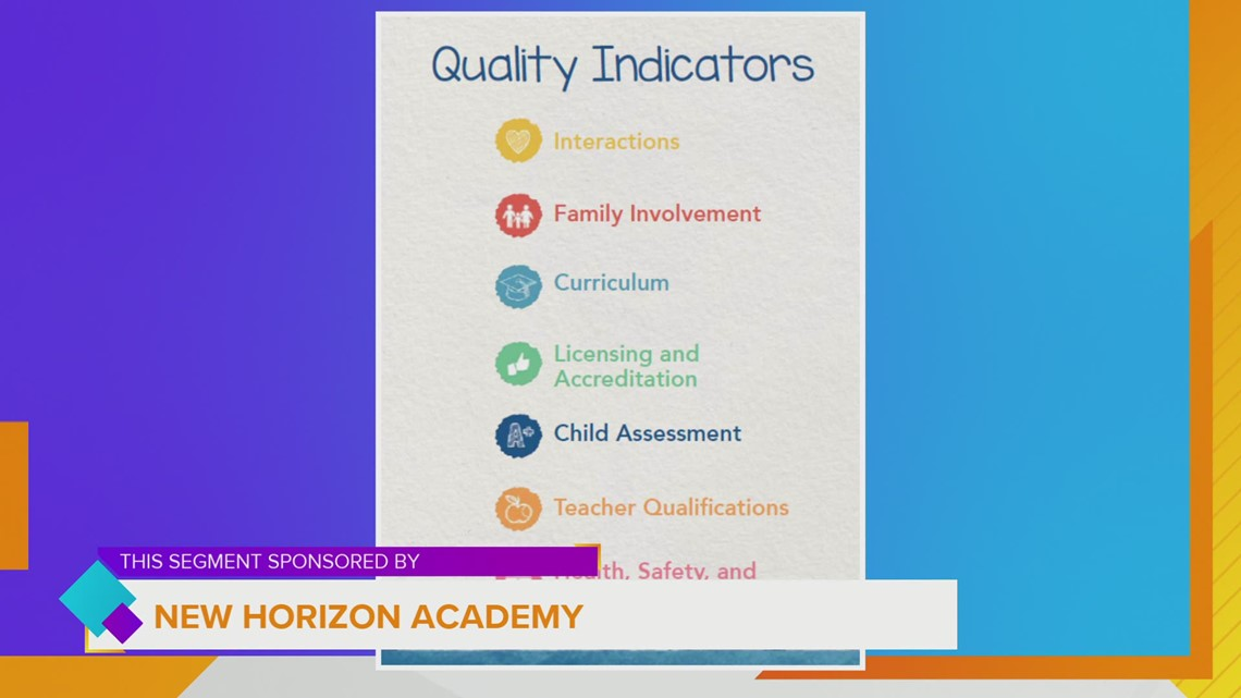Quality Child Care Checklist | Paid Content
