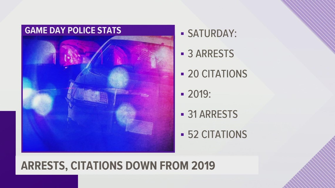 ISU Police report 3 arrests on Cy-Hawk game day, down from 31 at the 2019 game