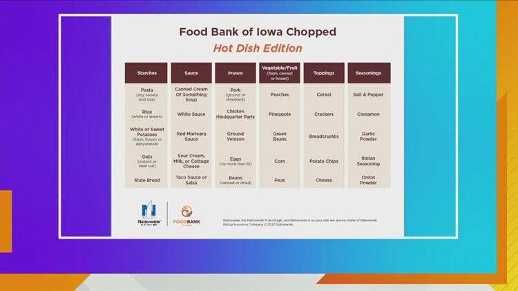 $1000 to win Food Contest at 2021 Iowa State Fair to benefit Food Bank of Iowa!