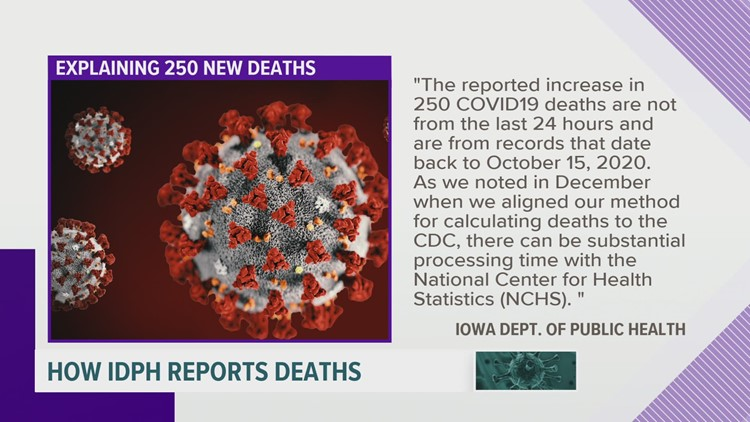 250 COVID deaths attributed to a backlog of data