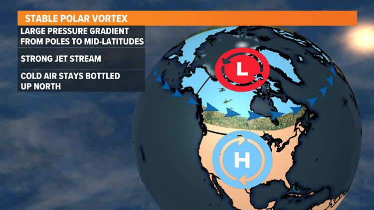 WEATHER LAB | Polar vortex, explained