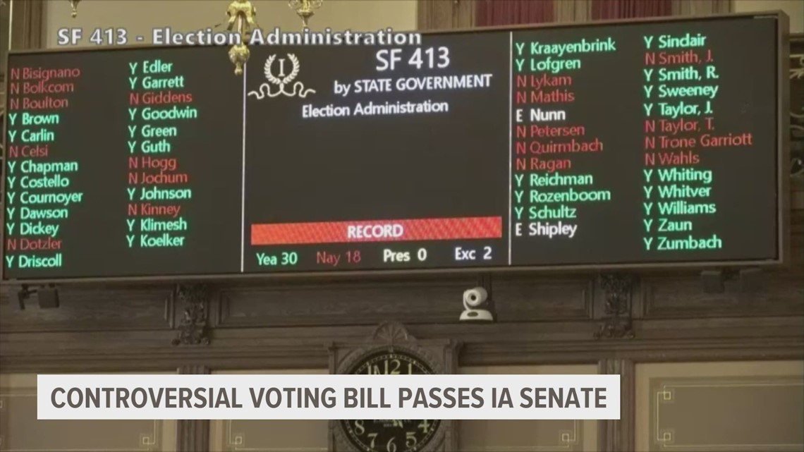 State Senate Republicans approve bill limiting early voting