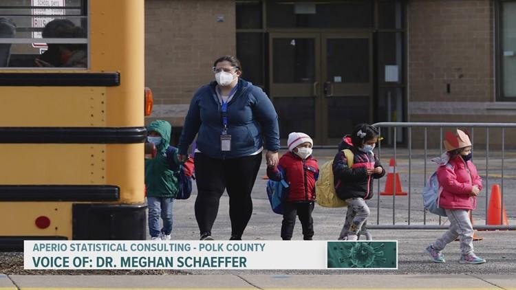 Coronavirus cases among Polk County kids increasing, officials say